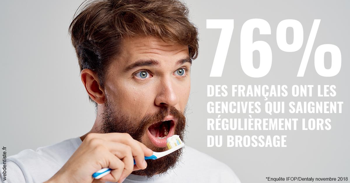 https://dr-feredj-elisabeth.chirurgiens-dentistes.fr/76% des Français 2