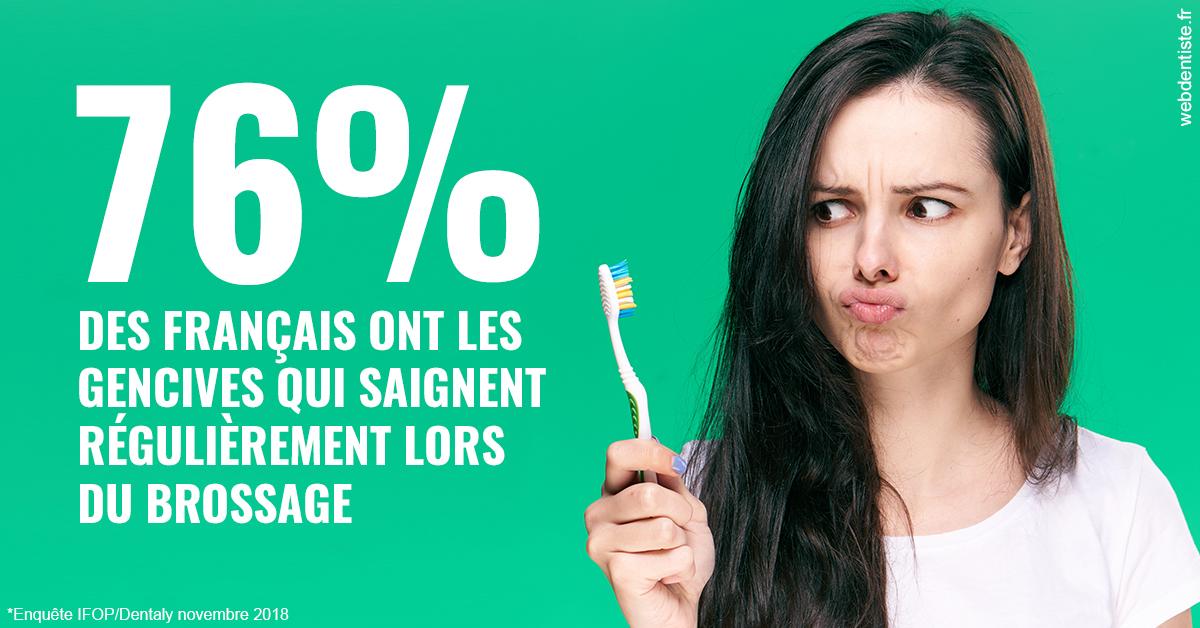 https://dr-feredj-elisabeth.chirurgiens-dentistes.fr/76% des Français 1