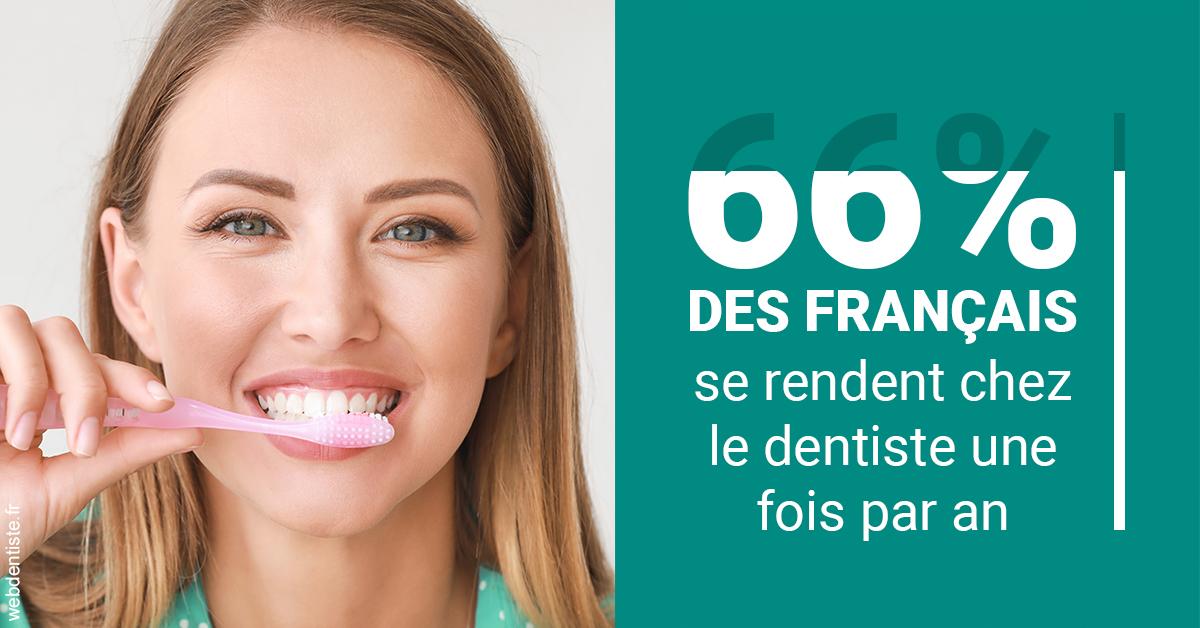 https://dr-feredj-elisabeth.chirurgiens-dentistes.fr/66 % des Français 2