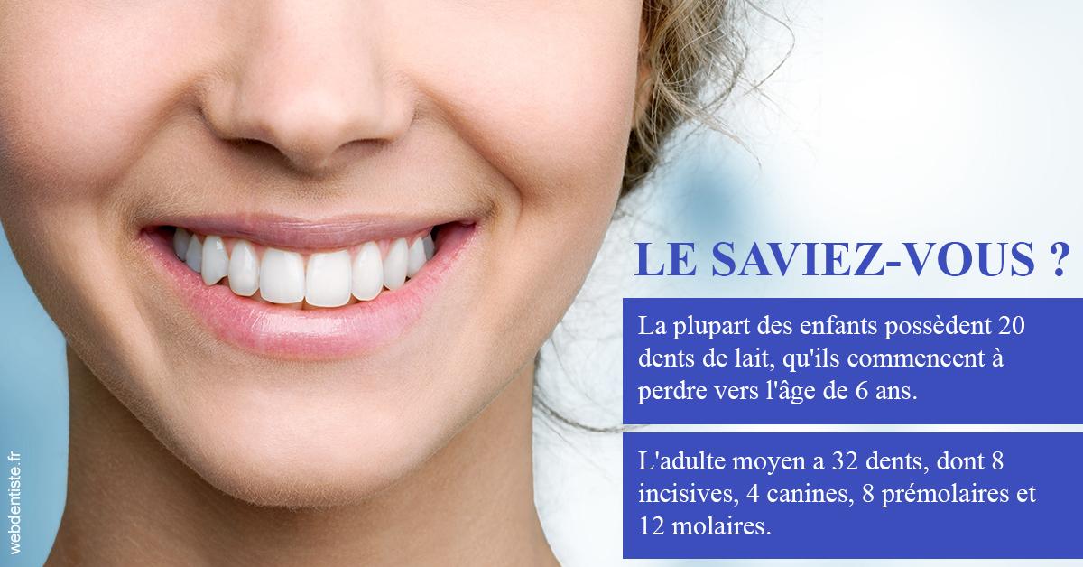 https://dr-feredj-elisabeth.chirurgiens-dentistes.fr/Dents de lait 1